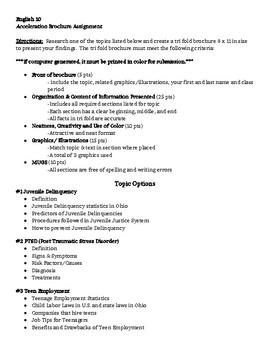 Acceleration Informative Brochure Assignment