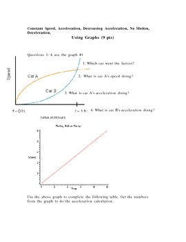 Acceleration Quiz (reading graphs speed)