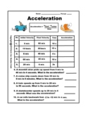Acceleration Worksheet - Print or Interactive - Remote Learning