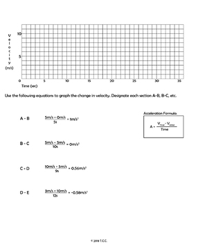 Acceleration Worksheet - Graphing and Calculations
