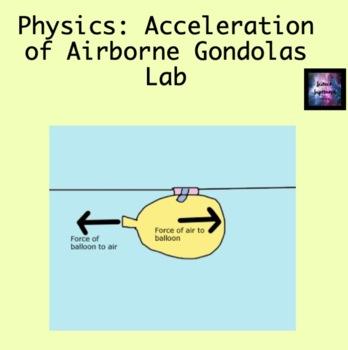 Acceleration of Airborne Gondolas Lab