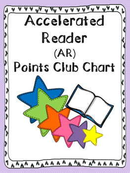 Accelerted Reader Points Club Chart