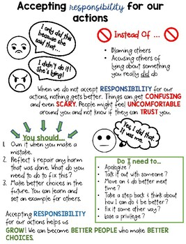Accepting Responsibility Anchor Chart