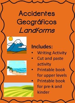 Accidentes Geograficos Spanish Landforms
