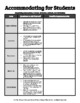 Accommodating for Students: Professional Development Handout & Notetaking Guides