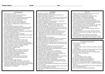 Accommodation Checklist