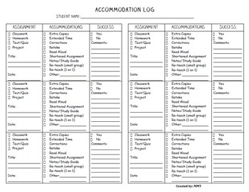 Accommodation Documentation Logs