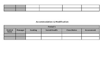 Accommodation & Modification Summary Pages
