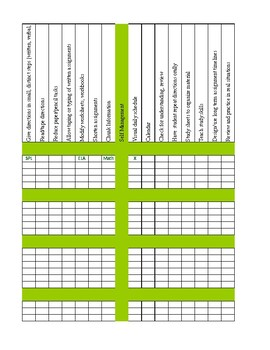 Accommodation Tracker for Special Education Teachers/Department