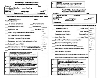Accommodation and or Modification grading rubric