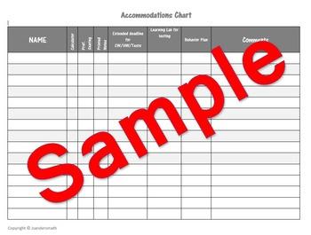 Accommodations Chart