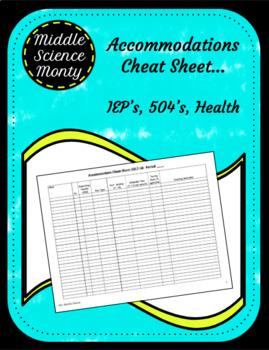 Accommodations Cheat Sheet