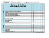 Accommodations Checklist for Special Educators