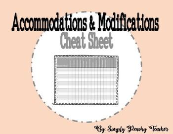 Accommodations IEP Cheat Sheet