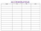 Accommodations Reference Chart