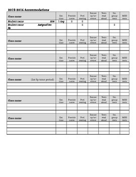 Accommodations Reference Sheet