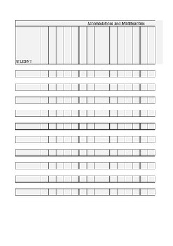 Accommodations and Modifications Blank Chart