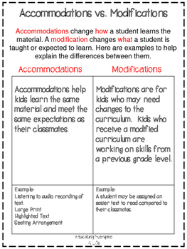 Special Education Accommodations >> Accommodations Vs Modifications Free Special Education Resource