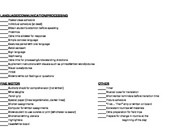 Accommodations/Modifications Checklist