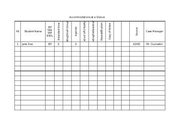 Accomodations Sheet