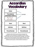 Accordion Vocabulary