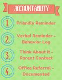 Accountability Poster - Behavior Consequences