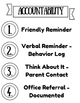Accountability Poster - Behavior Consequences