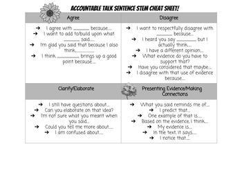 Accountable Talk Cheat Sheets