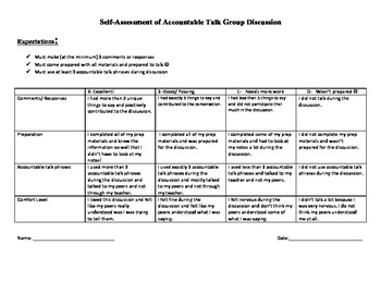 Accountable Talk Discussion Self Assessment