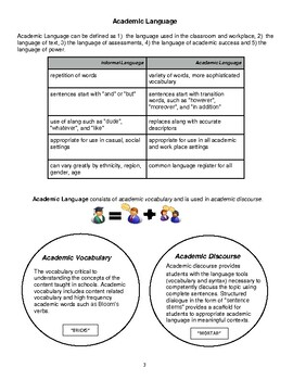 Accountable Talk Frames To Support Language Functions by Kate Kinsella