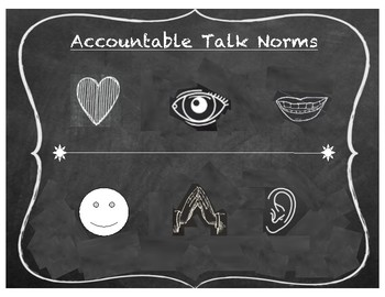 Accountable Talk Norms Visual Chalkboard Poster