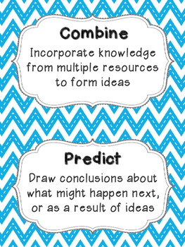 Accountable Talk Posters & Sentence Stems - Blue Chevron & Dots