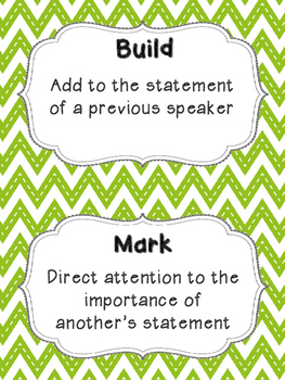 Accountable Talk Posters & Sentence Stems - Green Chevron & Dots