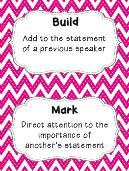 Accountable Talk Posters & Sentence Stems - Pink Chevron & Dots