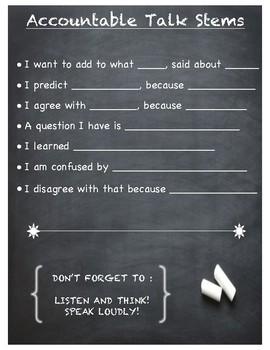 Accountable Talk Stems Chalkboard Poster
