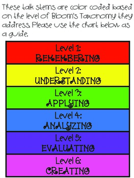 Accountable Talk Stems for Math & Literacy (V.2) Aligned to Bloom's Taxonomy