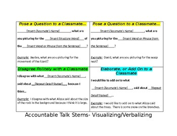 Accountable Talk Stems for Visualizing and Verbalizing