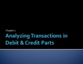Accounting Chapter 2: Analyzing Transactions, Debits & Credits