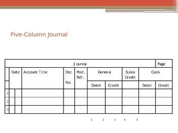Accounting Chapter 3: Journals, Source Documents & Recording Entries