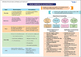 Checking Accounts Chart Book - Basics of Book Keeping and Accountancy