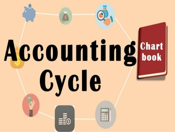 Accounting Cycle | Chart Book For Quick Revision | LetsTute Accountancy