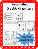 Accounting Debits and Credits-Graphic Organizers