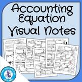 Accounting Equation Visual Notes