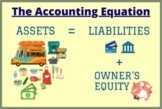 Accounting Equation Poster: Food Truck Business
