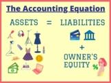 Accounting Equation Poster: Social Media Influencer / Fash