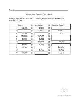 Accounting Equation Worksheets