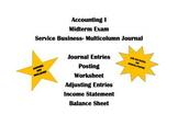 Accounting I- Midterm Exam