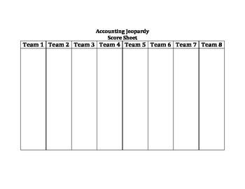 Accounting Jeopardy Scoresheet