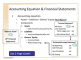 Accounting Principles Class (The Basics)