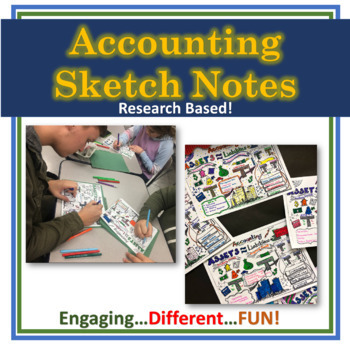 Accounting Sketch Notes